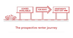 01_DMS_Prospective Renter Journey